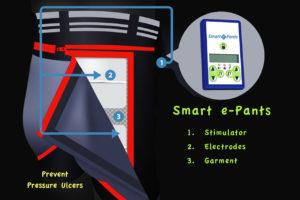 Smart e-Pants